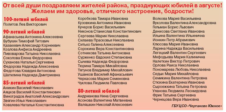 Медицинская справка для соревнований Чертаново Южное больничный лист получено из фонда проводки